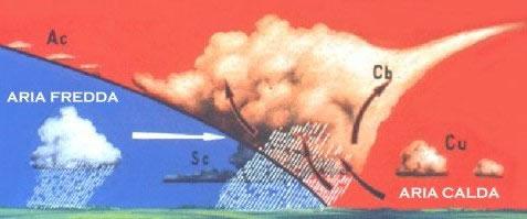 FRONTI (meteodidattica) Fronte%20freddo